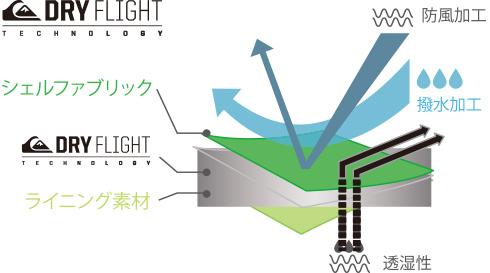 DRY FLIGHT図解