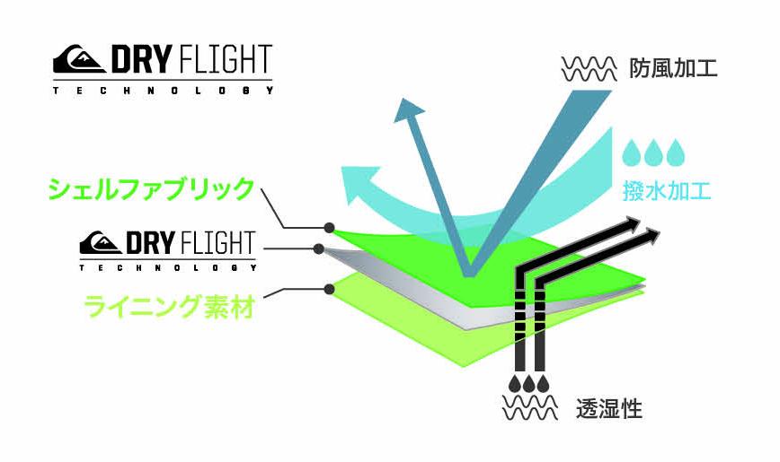 Dry Flight
